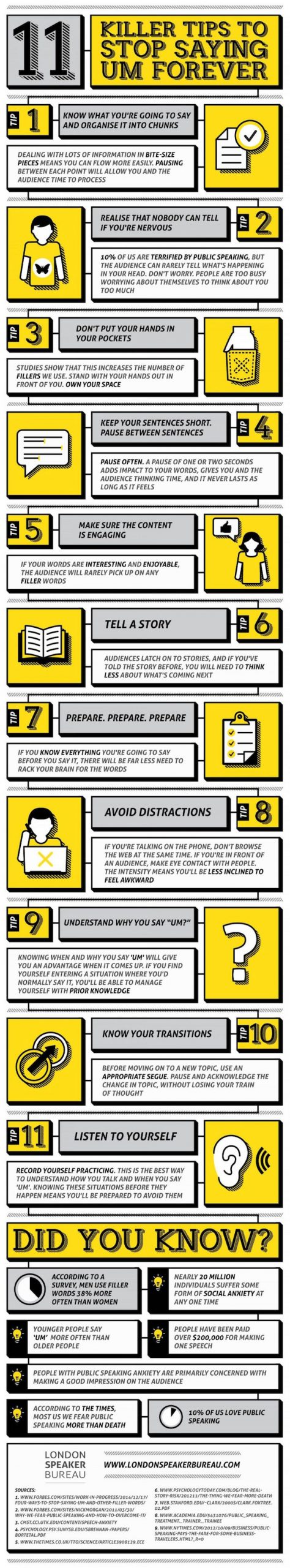 How To Stop Saying Um Infographic